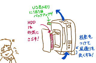 20100516-server_now.png