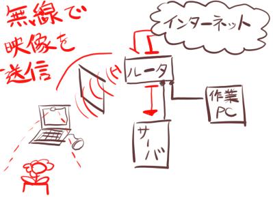 20120424-webcamera.png